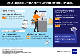 Infografik_280x187_DE